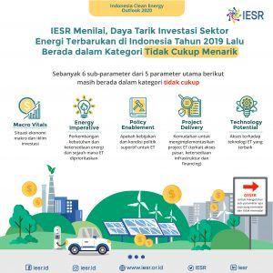 Daya tarik investasi sektor ET di Indonesia