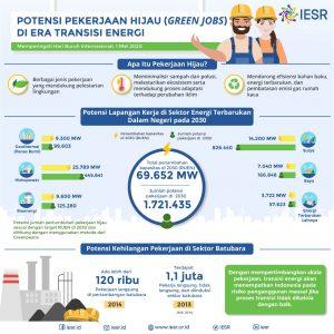 Potensi Green Jobs Di Era Transisi Energi