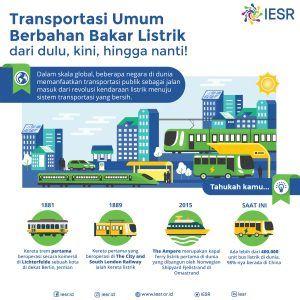 Transportasi Umum Bertenaga Listrik